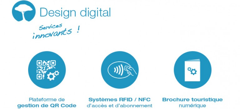 Services innovants Tourisme : Plateforme QR Code, Système RFID, Brochure numérique
